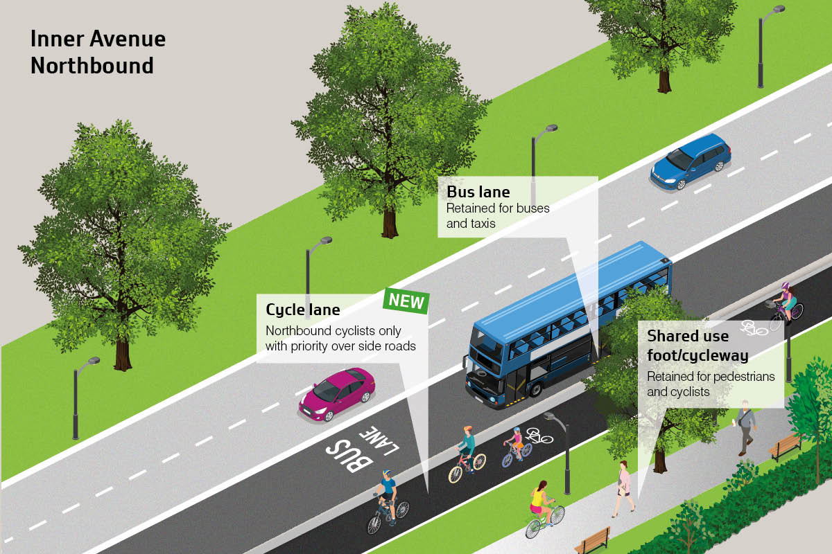 Inner Avenue cycle scheme Northbound infographic